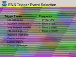 ens trigger event selection