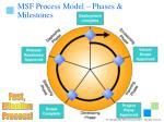 msf process model phases milestones