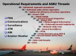 operational requirements and asbu threads