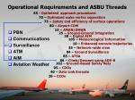 operational requirements and asbu threads1