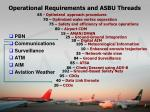 operational requirements and asbu threads2