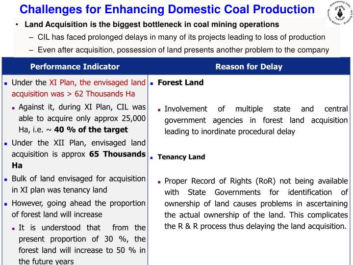 Challenges for Enhancing Domestic Coal Production