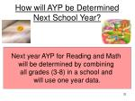 how will ayp be determined next school year