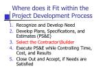 where does it fit within the project development process