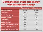 comparison of mass and energy with entropy and exergy