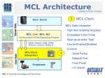 mcl architecture