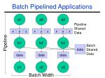 batch pipelined applications