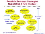 possible business strategies supporting a new product