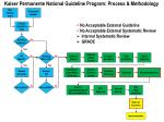 kaiser permanente national guideline program process methodology3
