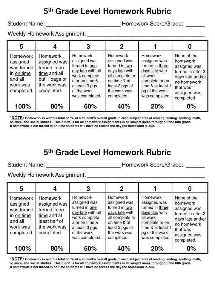 Research on grading homework owl purdue literature review examples
