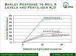 barley response to soil k levels and fertilizer k 2 o