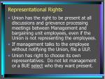 representational rights