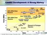 candu development a strong history