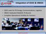 integration of ceoc vbeoc