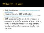websites to visit