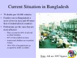 current situation in bangladesh