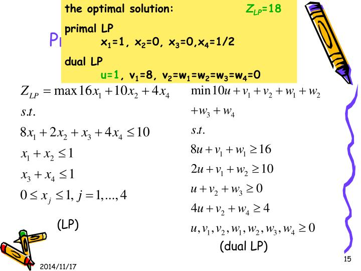 the optimal solution:
