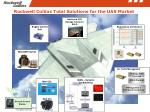 rockwell collins total solutions for the uas market