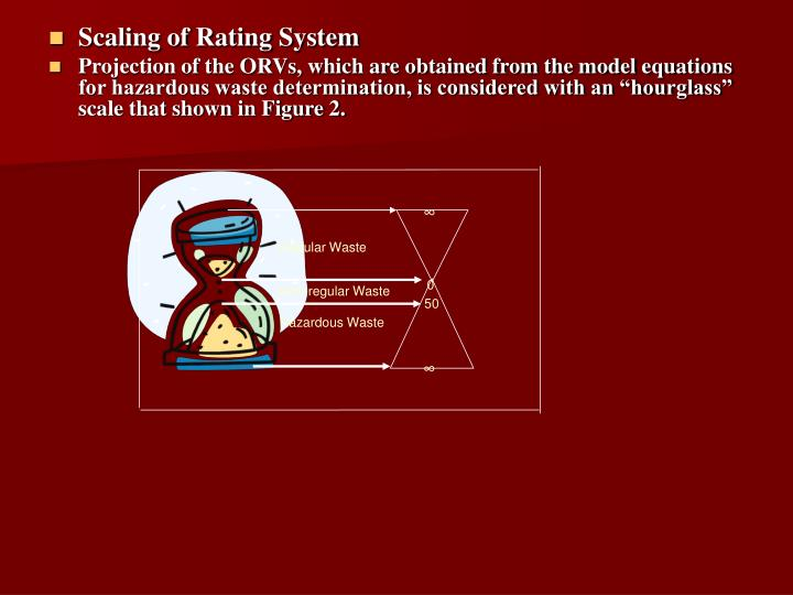 Scaling of Rating System