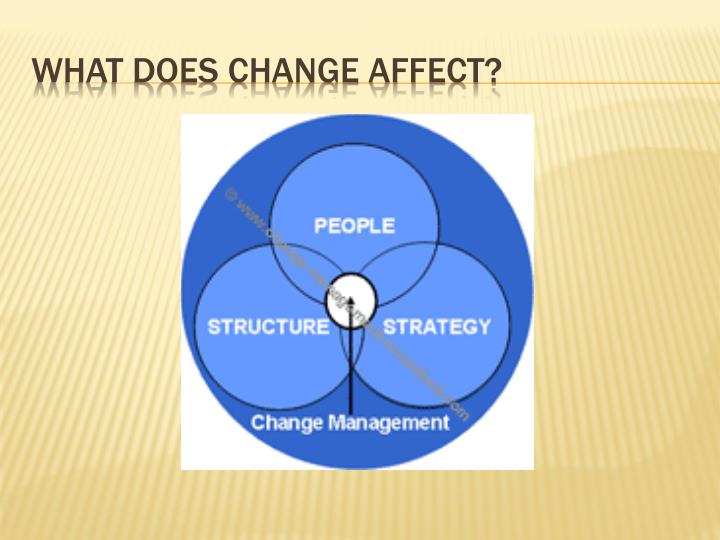 What does change affect?