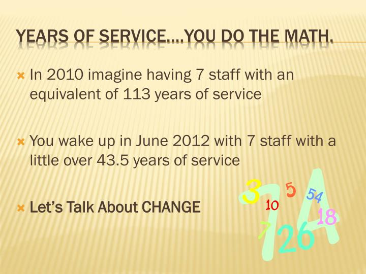 In 2010 imagine having 7 staff with an equivalent of 113 years of service
