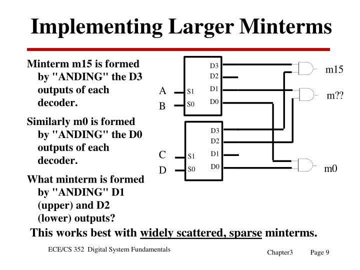Implementing Larger Minterms