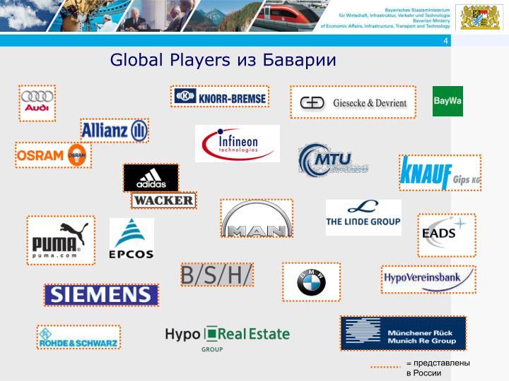 Global Players