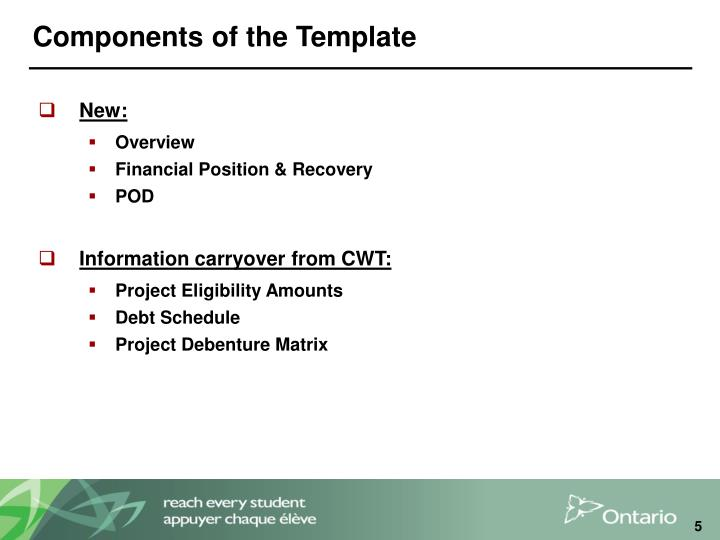 Components of the Template