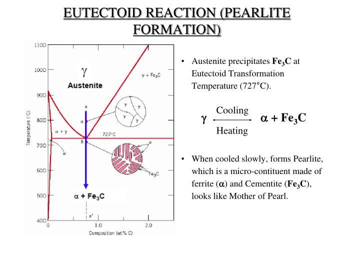 Ppt fe carbon diagram ttt diagram amp heat treatment processes eutectoid reaction pearlite formation ccuart Choice Image