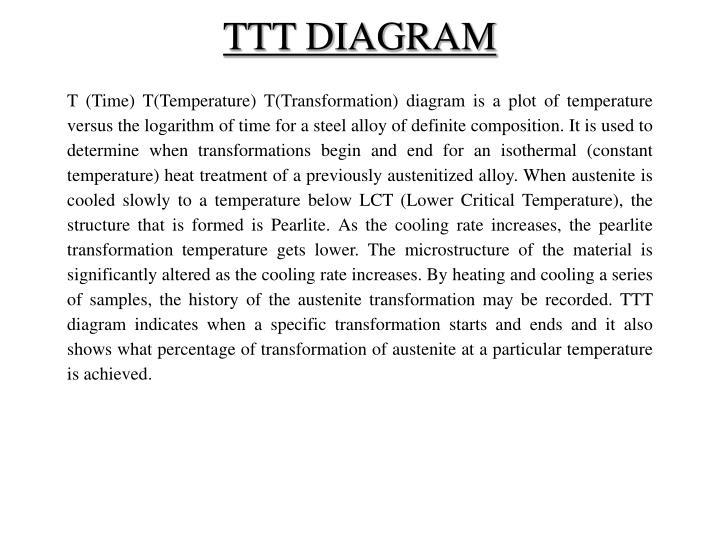 Ppt fe carbon diagram ttt diagram amp heat treatment processes ttt diagram ccuart Choice Image