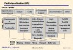 fault classification hp