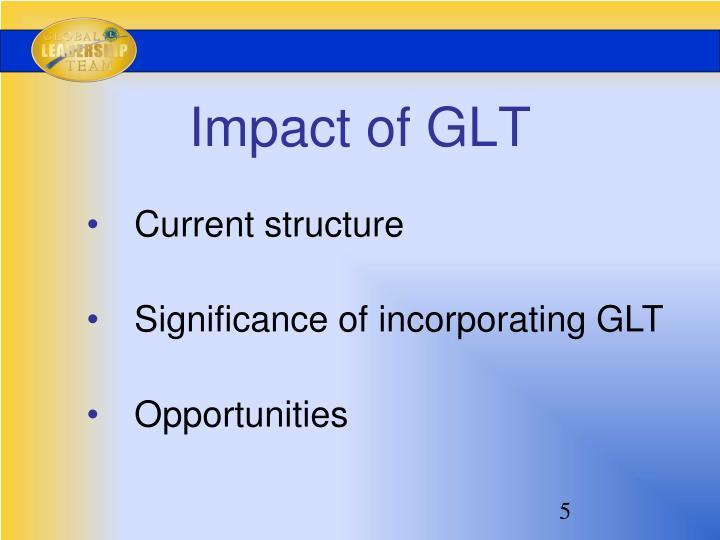 Impact of GLT