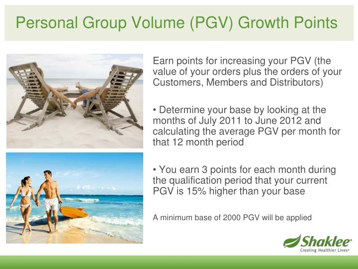 Personal Group Volume (PGV) Growth Points