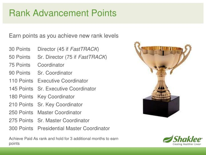 Rank Advancement Points