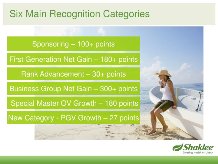 Six Main Recognition Categories