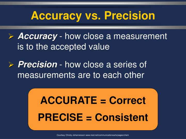 Accuracy vs. Precision