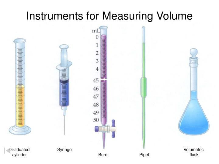 Instruments for Measuring Volume