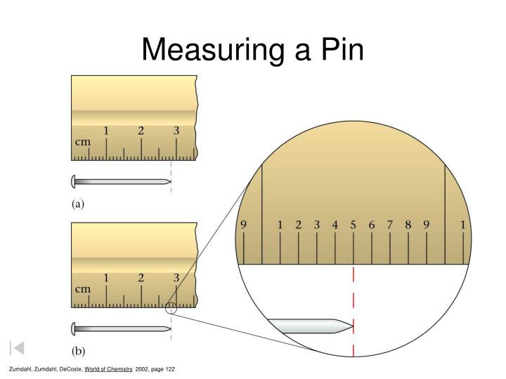 Measuring a Pin