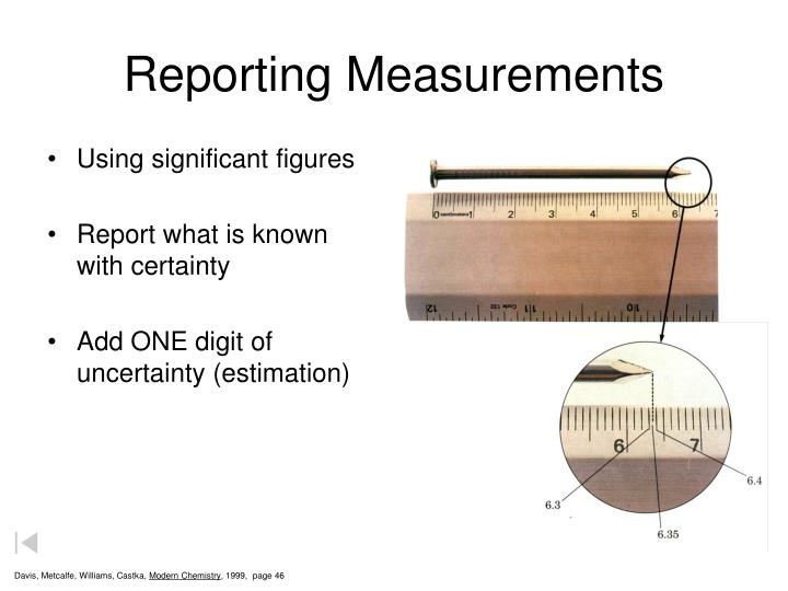 Reporting Measurements
