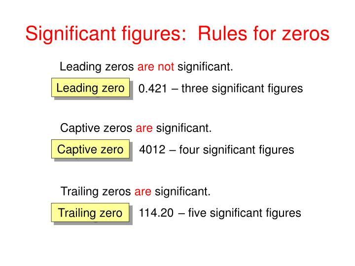 Significant figures:  Rules for zeros