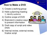 how to make a dvd