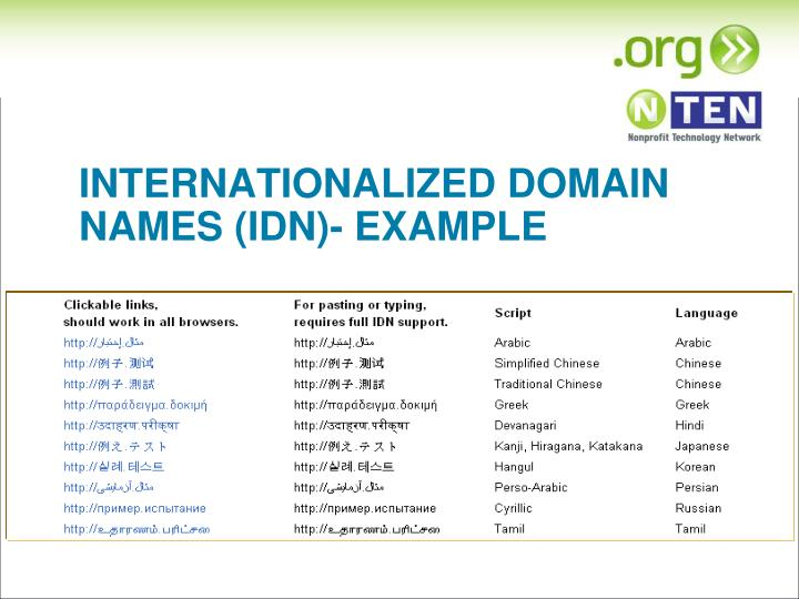 Internationalized domain names (IDN)- EXAMPLE