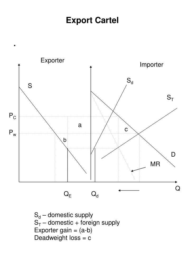 Export Cartel