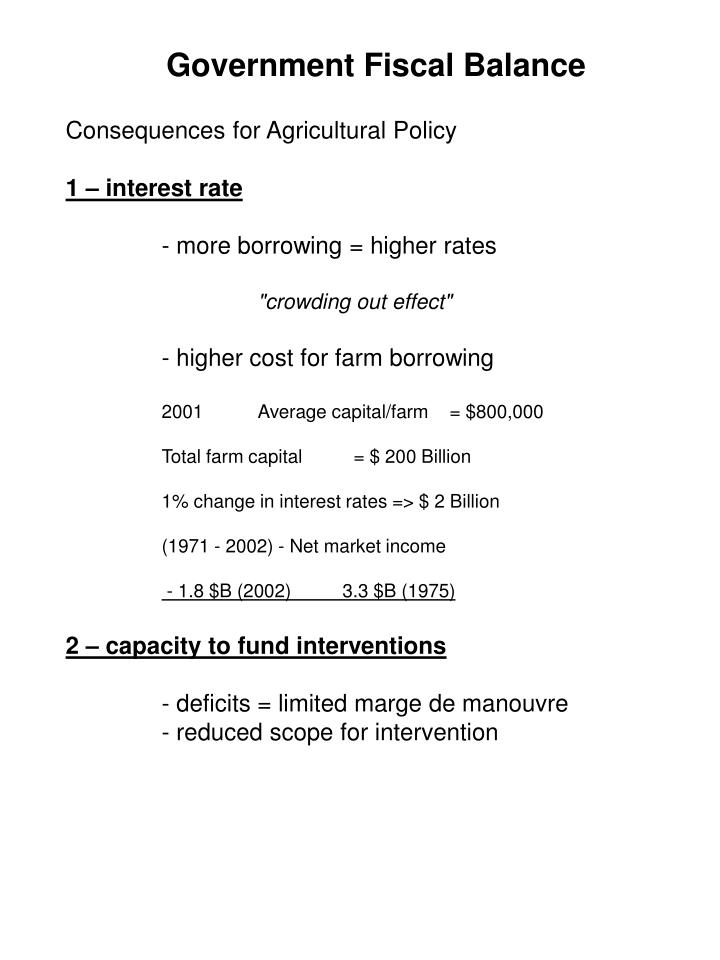 Government Fiscal Balance