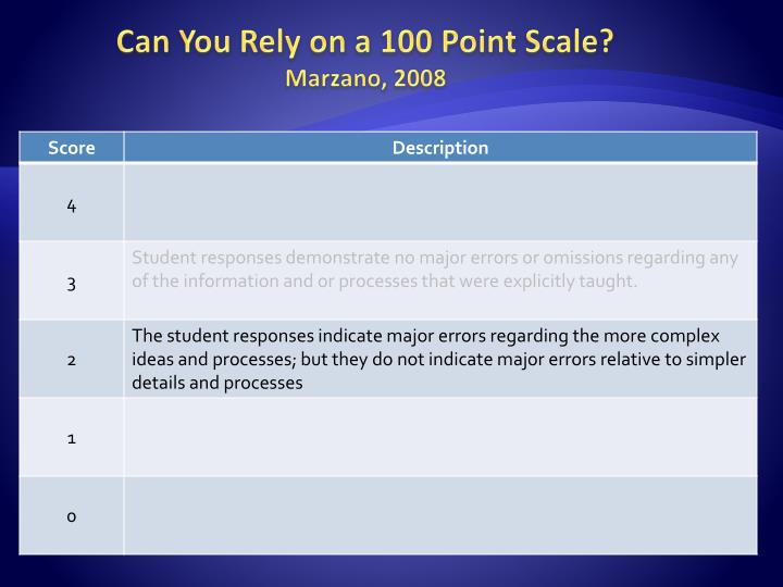 Can You Rely on a 100 Point Scale?
