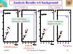 analysis results w t background