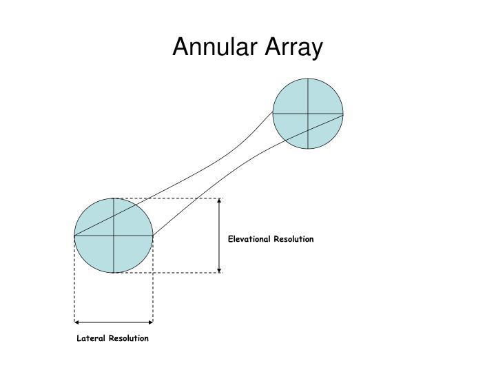 Annular Array