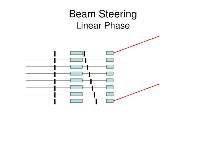 Beam Steering