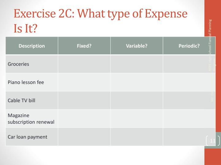 Exercise 2C: What type of Expense Is It?