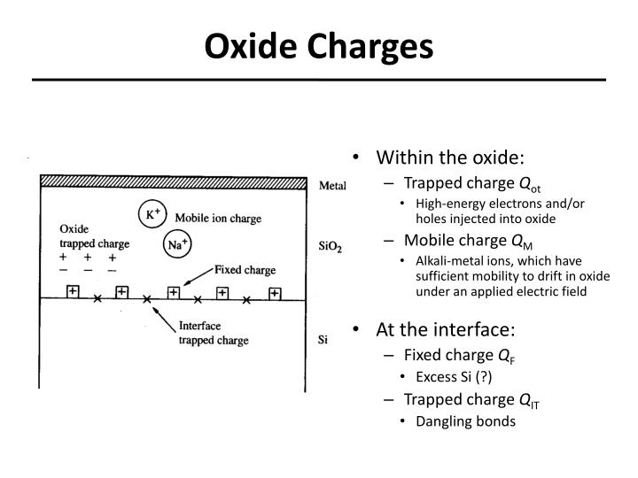 Oxide charges
